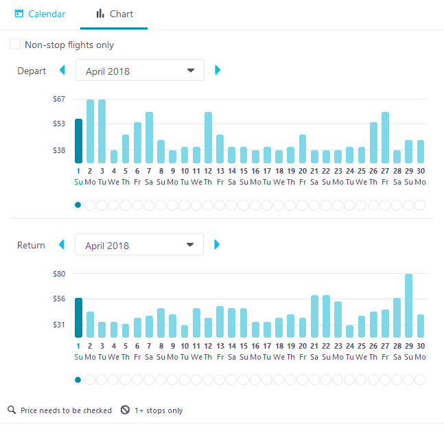 skyscanner - graph view